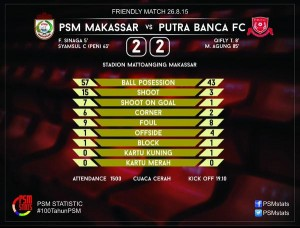 PSM-Stats